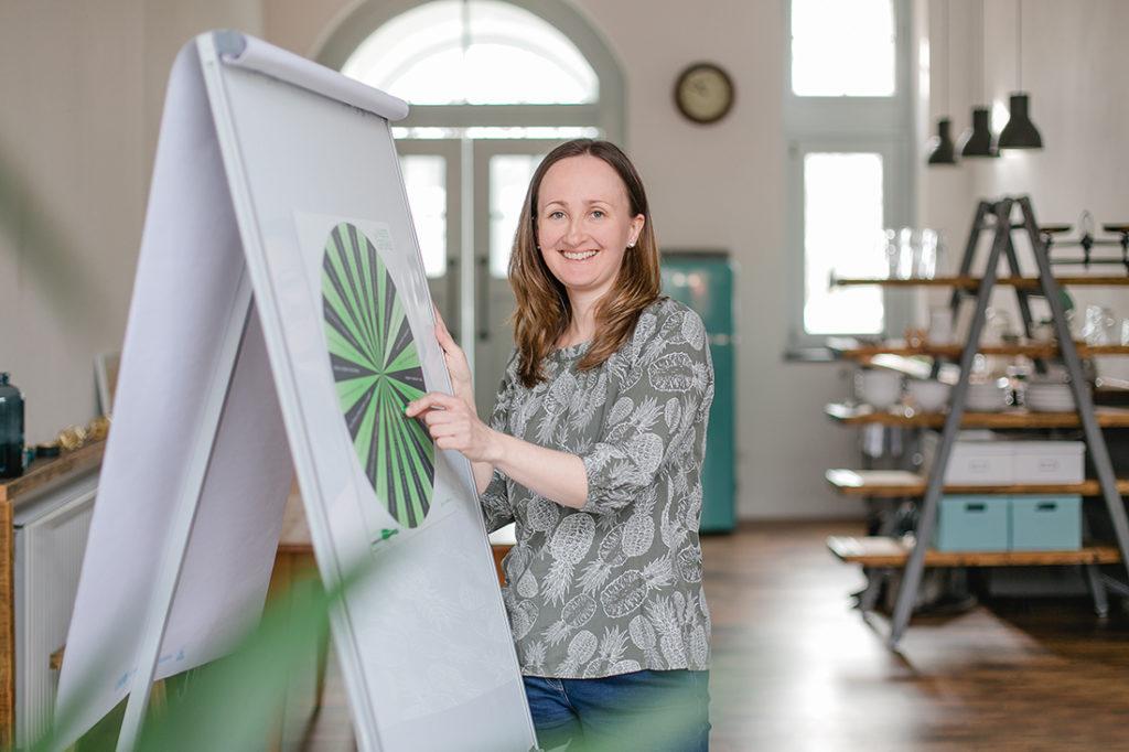 Susanne Büscher Coach an der Flipchart